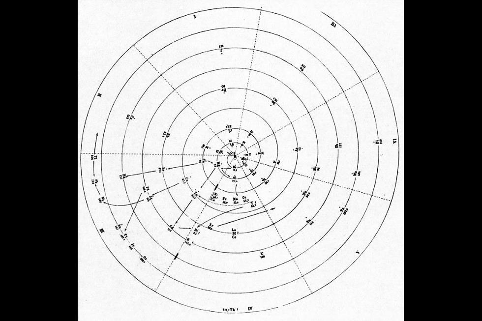 1870, Espiral de Baumhauer.