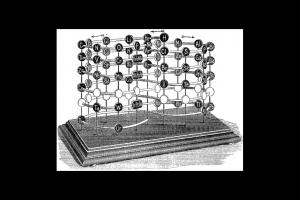 1898, Vis Generatrix. Tabela Periódica de Crookes-Gardiner.