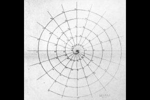 1902, Espiral de Axel Erdmann.