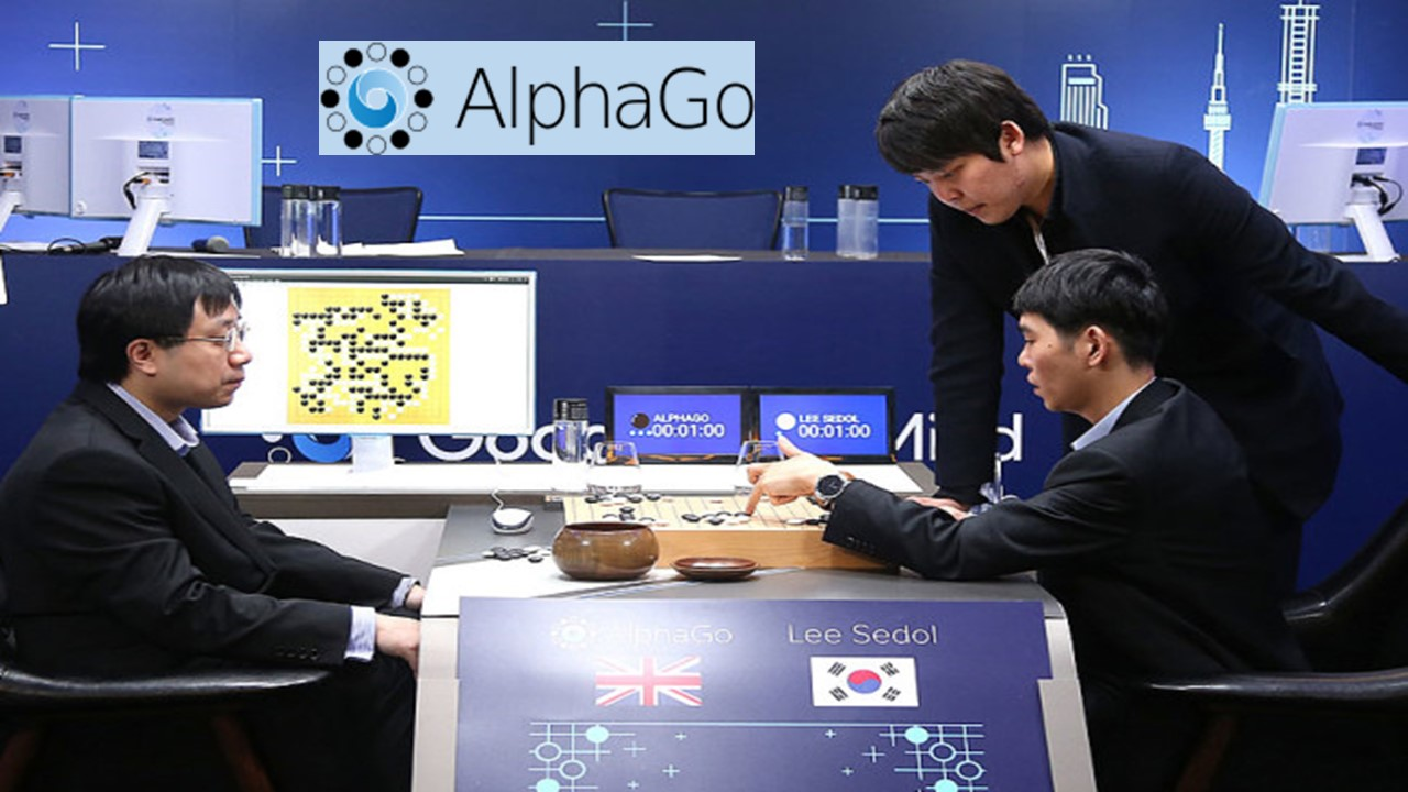 2016. Programa da Google DeepMind, AlphaGo.